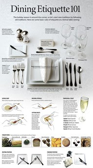 How to…. Set the Table!