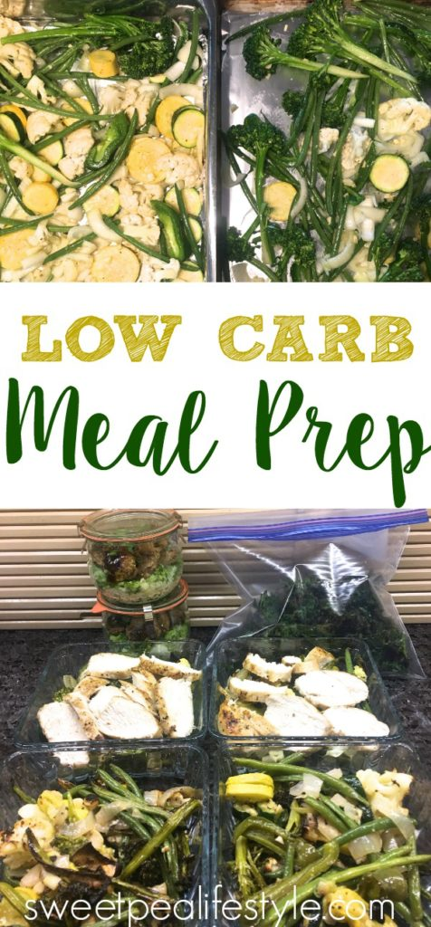 low carb meal planning and prep ideas
