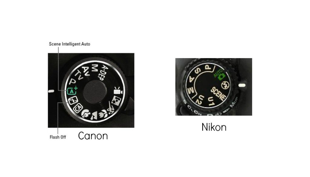 Canon and nikon no flash settings for better food photography