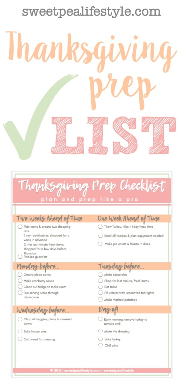 thanksgiving preparations checklist